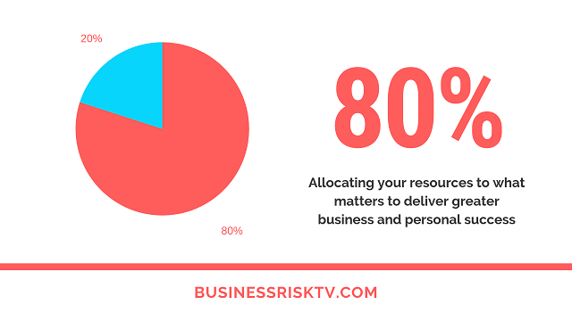 Better Resources Allocation with BusinessRiskTV