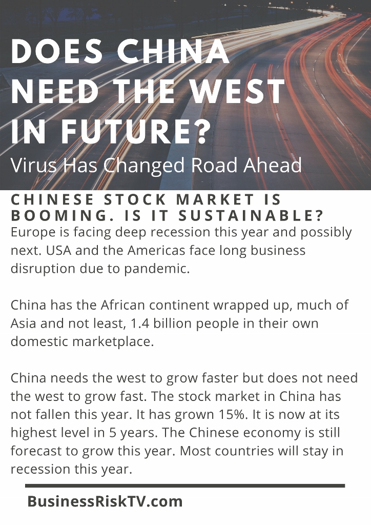 What Will Happen To China In Future
