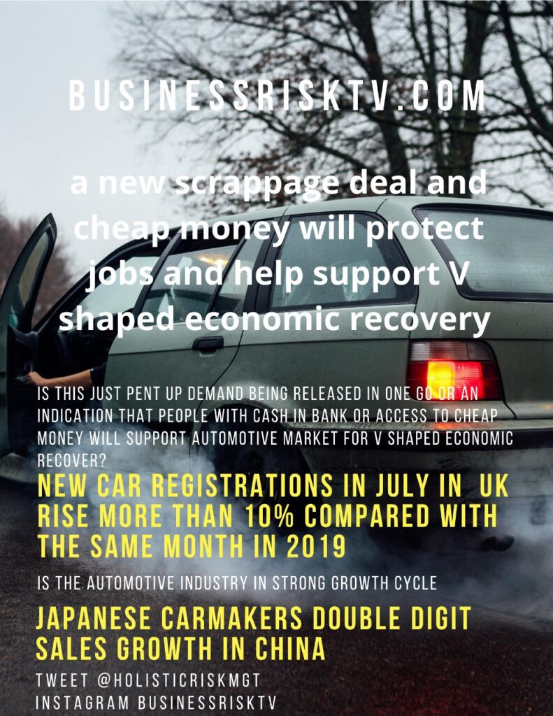 automotive industry growth