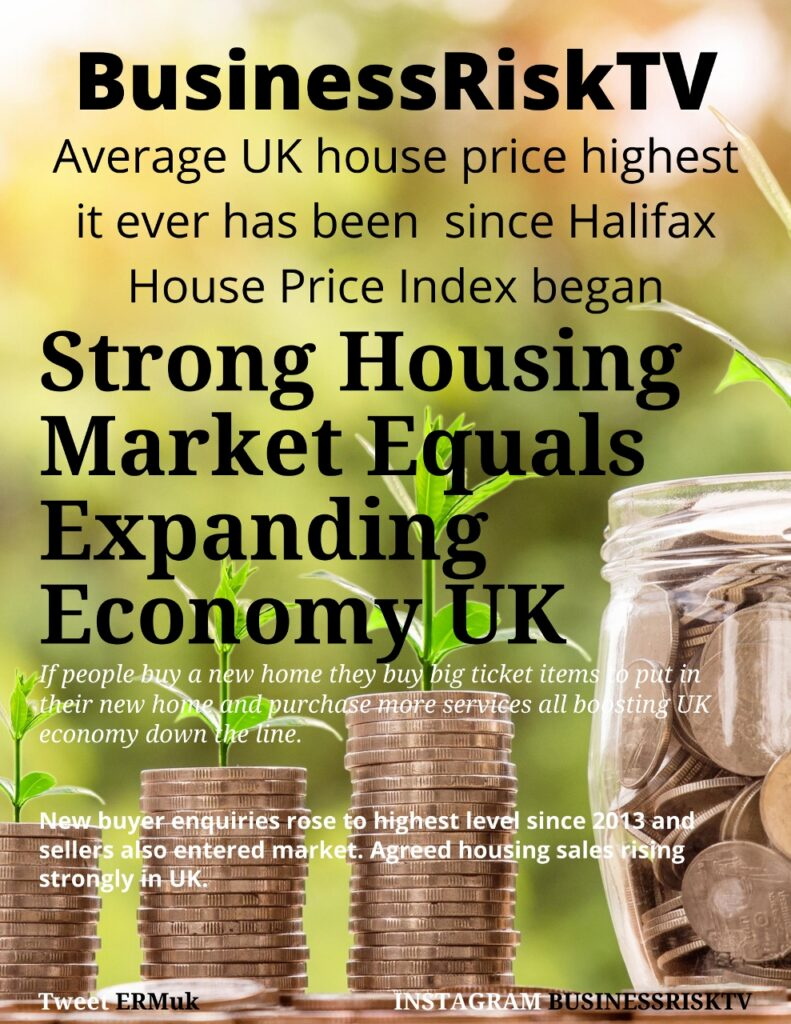 UK Housing Market July 2020