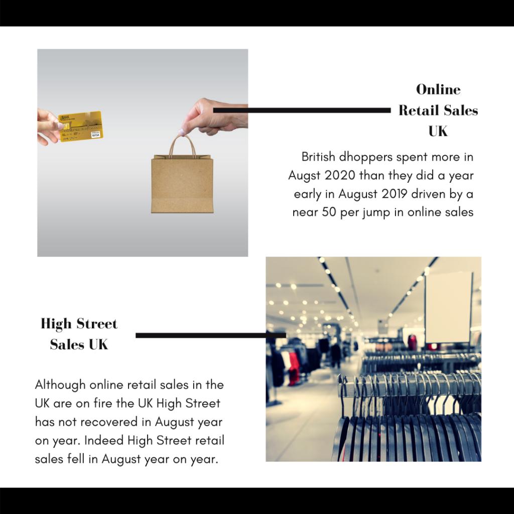 UK Retailers Performance Report August 2020