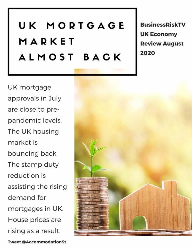 Housing Market UK July 2020