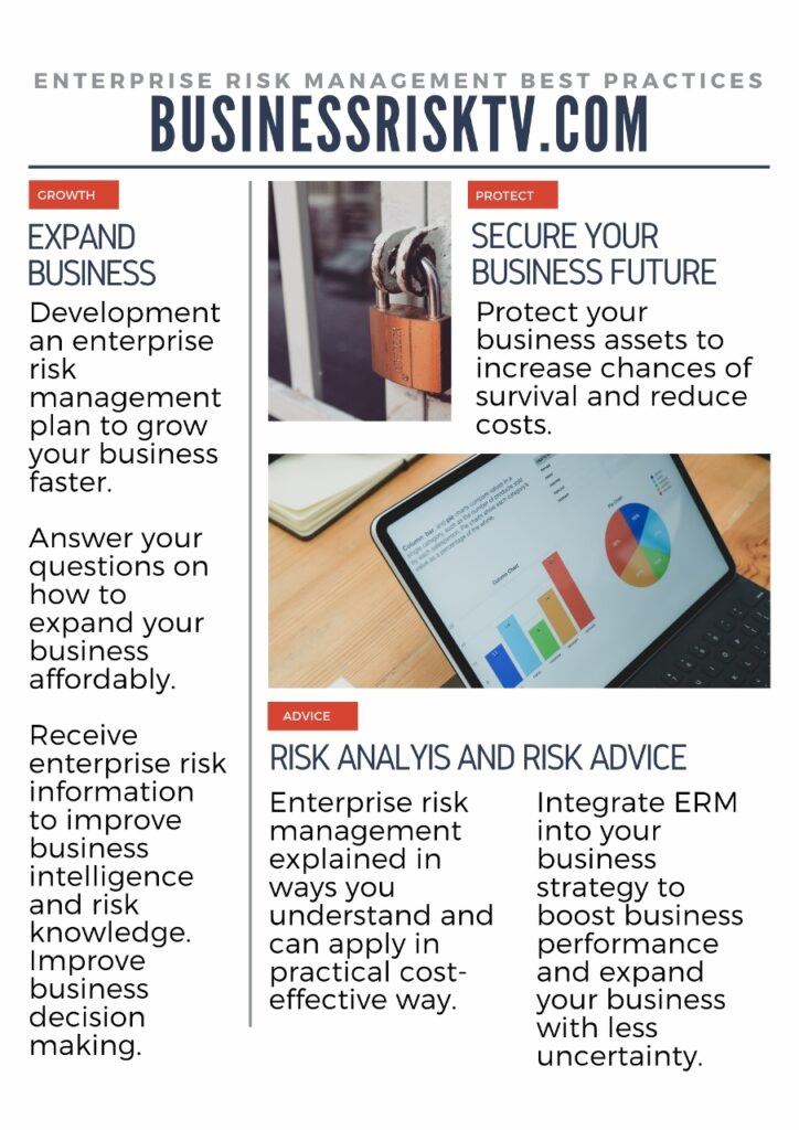 Enterprise Risk Management Explained