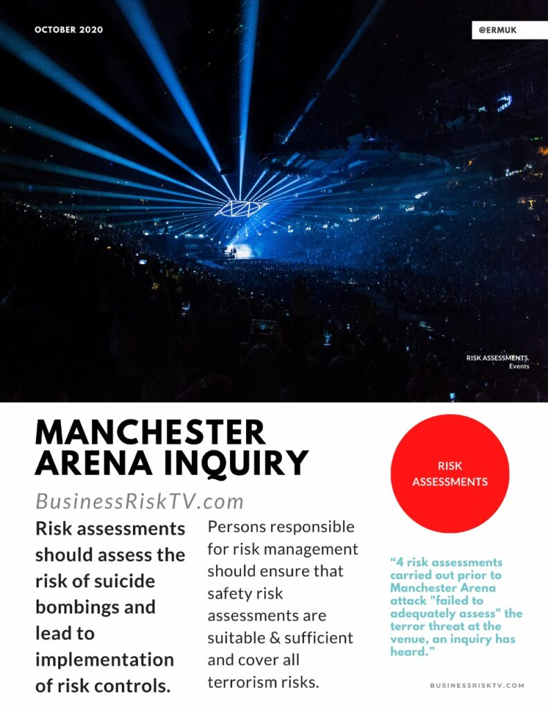 Manchester Arena Inquiry Report On Terrorism Risk Assessments