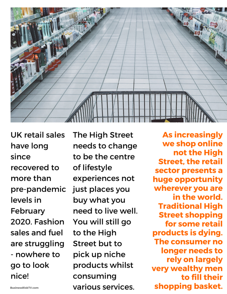 Retail Risk Management Tips Advice and Support