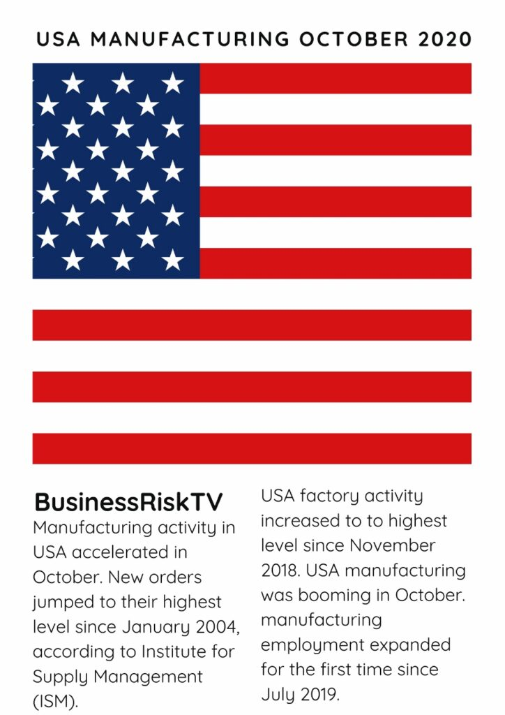 USA Business and Economy Report