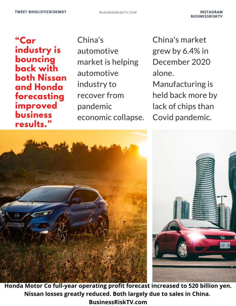 Automotive Industry News February 2021