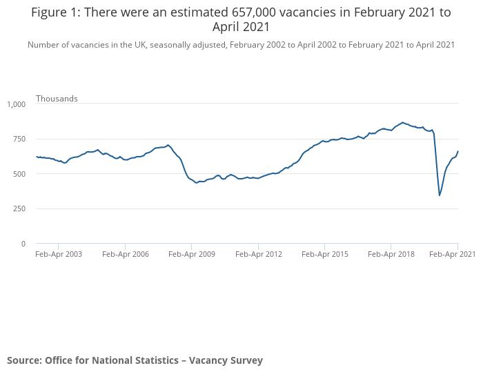 UK Jobs Vacancy News May 2021